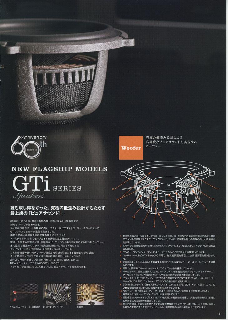 GTi Series