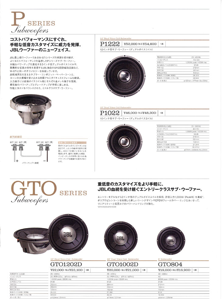 P + GTO Series Subwoofers
